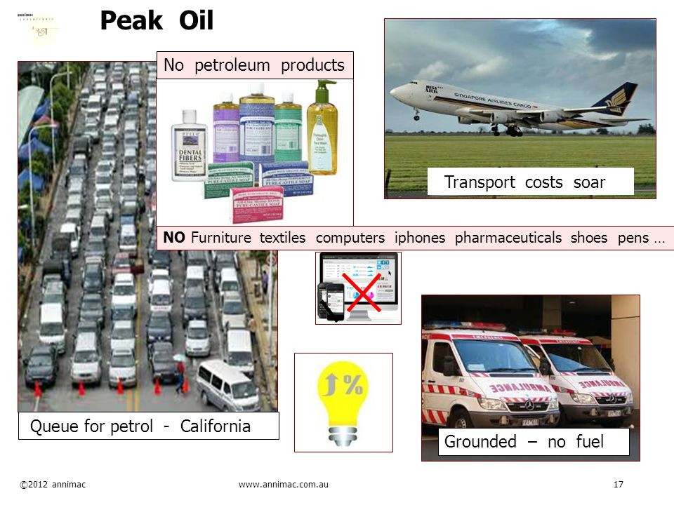 ©2012 annimac www.annimac.com.au 17 Queue for petrol - California Peak Oil Grounded – no fuel Transport costs soar No petroleum products NO Furniture textiles computers iphones pharmaceuticals shoes pens …
