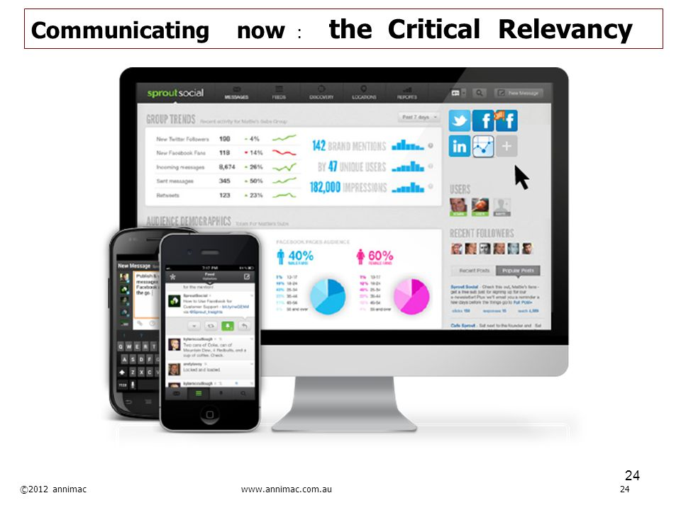 ©2012 annimac www.annimac.com.au 24 24 Communicating now : the Critical Relevancy