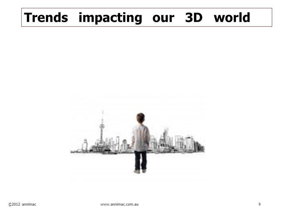 ©2012 annimac www.annimac.com.au 9 Trends impacting our 3D world