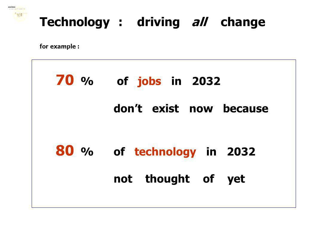 Technology : driving all change for example : 70 % of jobs in 2032 don't exist now because 80 % of technology in 2032 not thought of yet