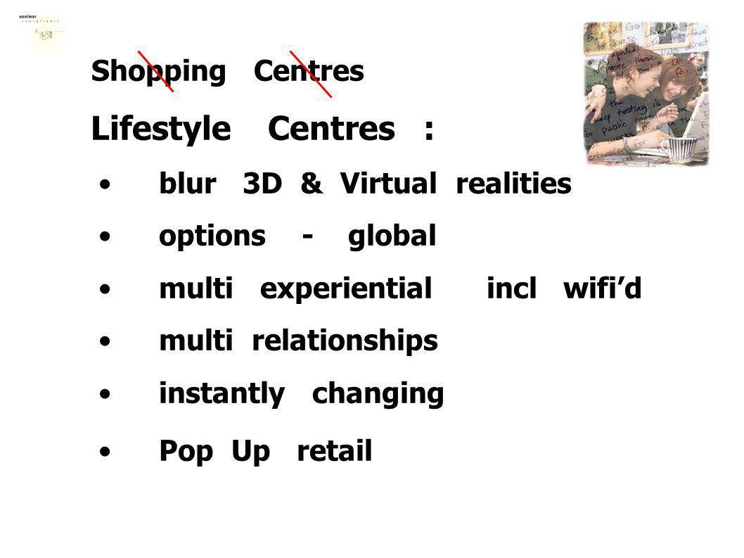 Shopping Centres Lifestyle Centres : blur 3D & Virtual realities options - global multi experiential incl wifi'd multi relationships instantly changing Pop Up retail
