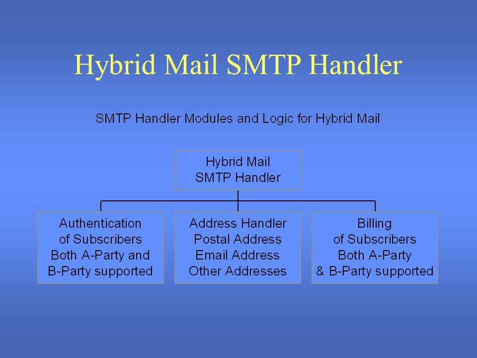 Hybrid Mail SMTP Handler