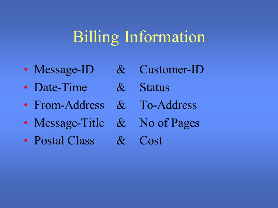 Billing Information Message-ID&Customer-ID Date-Time&Status From-Address&To-Address Message-Title&No of Pages Postal Class&Cost