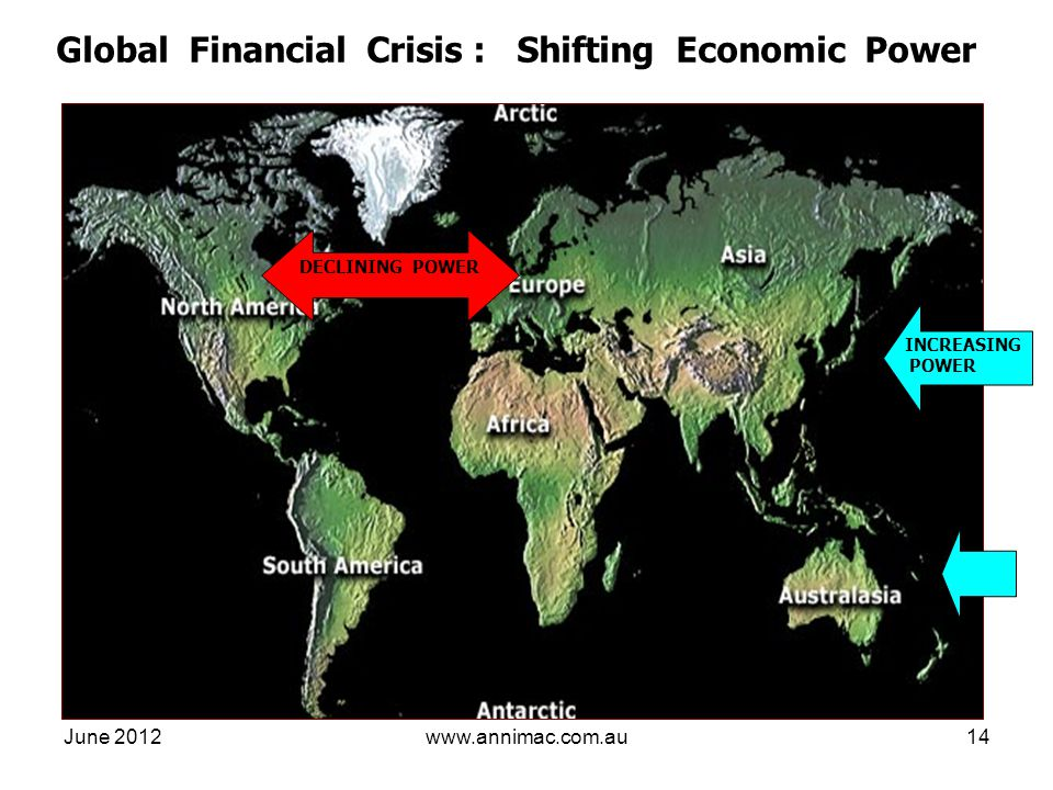 June 2012www.annimac.com.au14 Global Financial Crisis : Shifting Economic Power INCREASING POWER DECLINING POWER