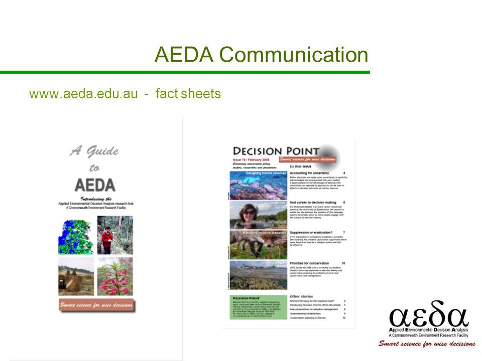 AEDA Communication www.aeda.edu.au - fact sheets