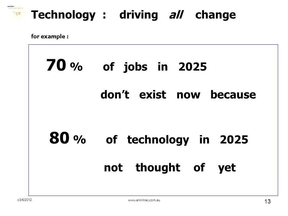 www.annimac.com.au 13 c3/5/2012 Technology : driving all change for example : 70 % of jobs in 2025 don't exist now because 80 % of technology in 2025 not thought of yet