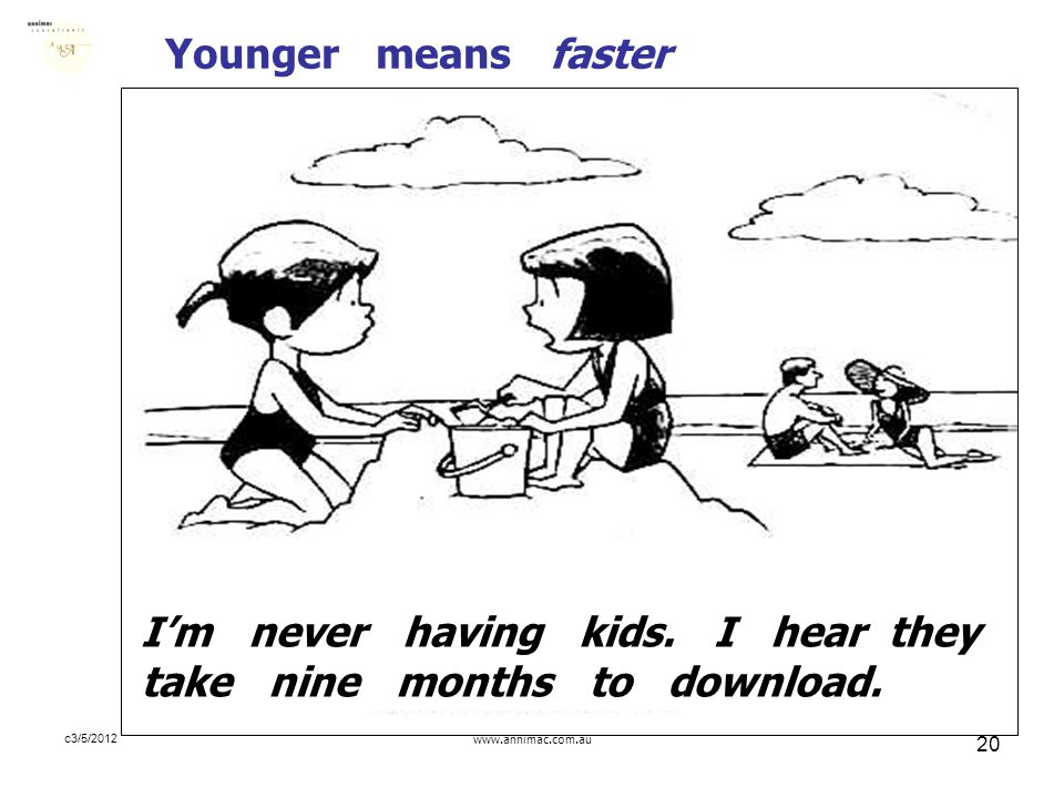 www.annimac.com.au 20 c3/5/2012 Younger means faster I'm never having kids.
