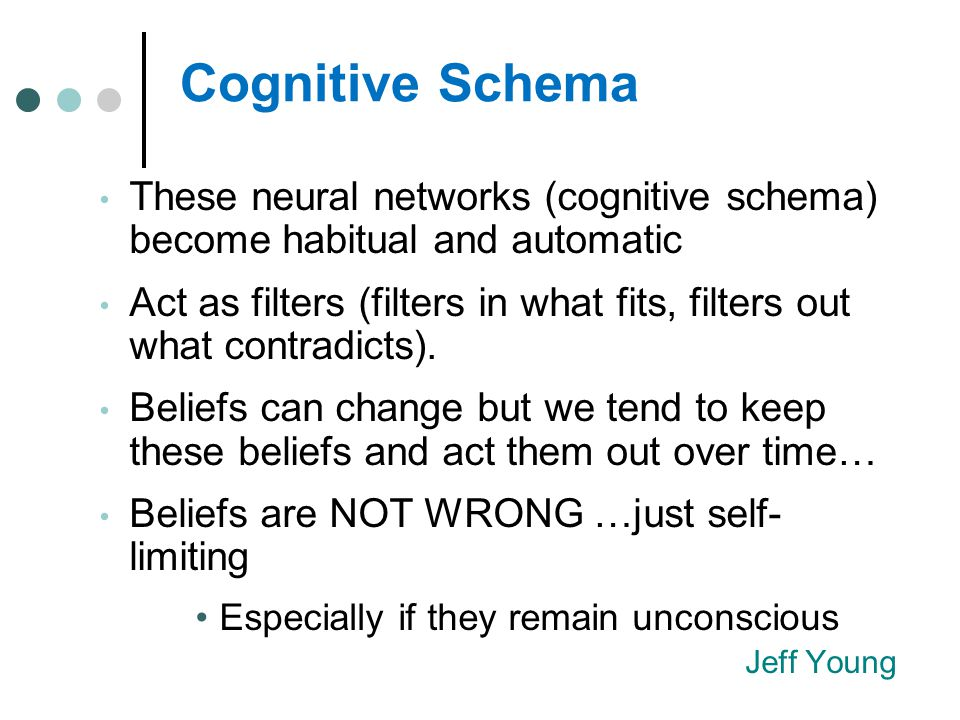 Cognitive Schema These neural networks (cognitive schema) become habitual and automatic Act as filters (filters in what fits, filters out what contrad