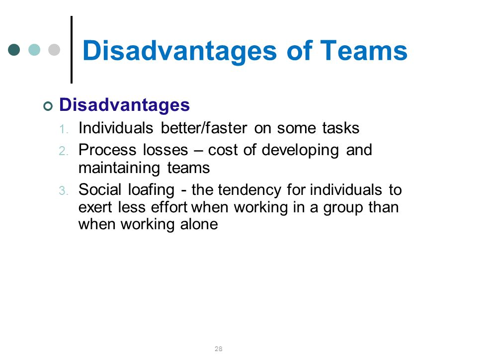Disadvantages of Teams Disadvantages 1. Individuals better/faster on some tasks 2. Process losses – cost of developing and maintaining teams 3. Social