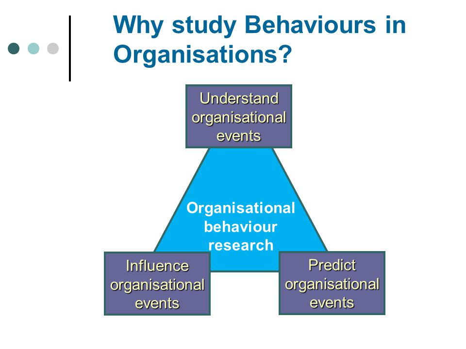 Why study Behaviours in Organisations? Organisational behaviour research Understandorganisationalevents Predictorganisationalevents Influenceorganisat