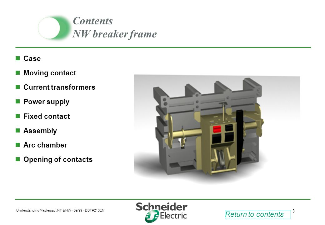 Understanding Masterpact NT & NW - 09/99 - DBTP213EN 2323 NW Auxiliaries connection block support Allows the fixation of auxiliary connectors MN or MX2 MX1 XF PF MCH Supports the « OF » changeover switch block NW