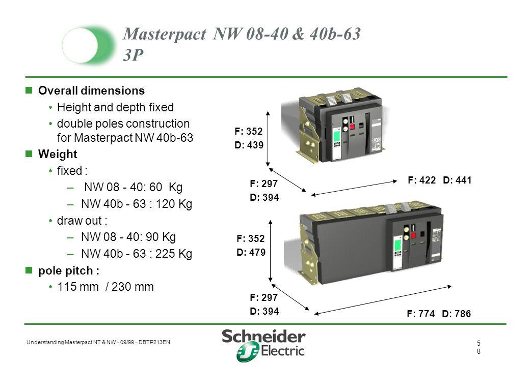 Understanding Masterpact NT & NW - 09/99 - DBTP213EN 5757 F: 259 D: 322 F: 290 D: 277 3P F: 210D: 288 4P F: 245D: 358 Masterpact NT 06 - 16 3P / 4P Ov