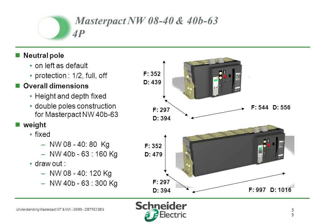 Understanding Masterpact NT & NW - 09/99 - DBTP213EN 5858 Masterpact NW 08-40 & 40b-63 3P Overall dimensions Height and depth fixed double poles const