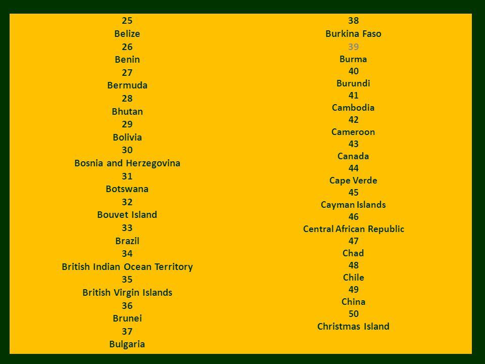 25 Belize 26 Benin 27 Bermuda 28 Bhutan 29 Bolivia 30 Bosnia and Herzegovina 31 Botswana 32 Bouvet Island 33 Brazil 34 British Indian Ocean Territory
