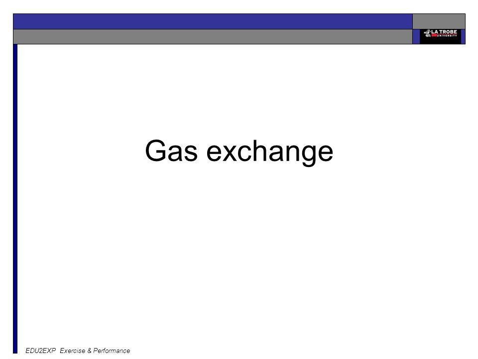 EDU2EXP Exercise & Performance Gas exchange