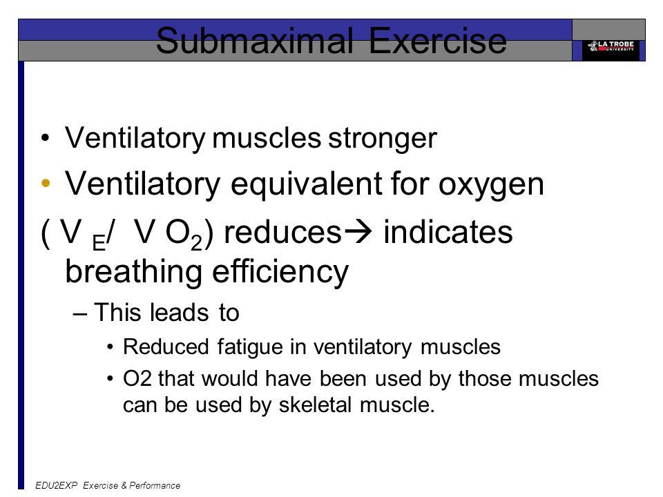 EDU2EXP Exercise & Performance Submaximal Exercise Ventilatory muscles stronger Ventilatory equivalent for oxygen ( V E / V O 2 ) reduces  indicates