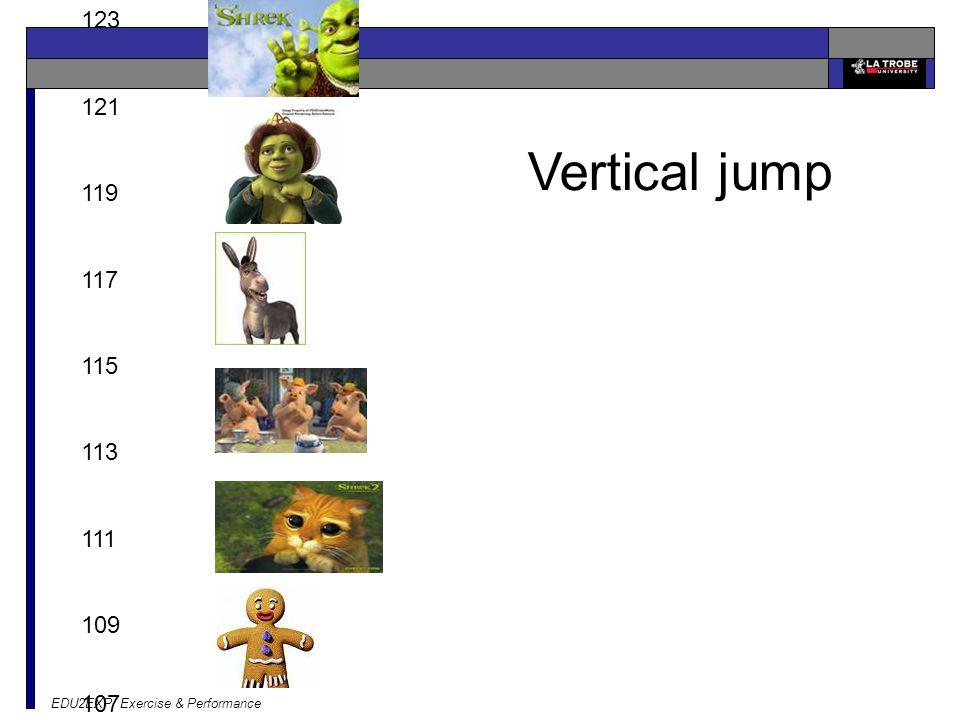 123 121 119 117 115 113 111 109 107 Vertical jump