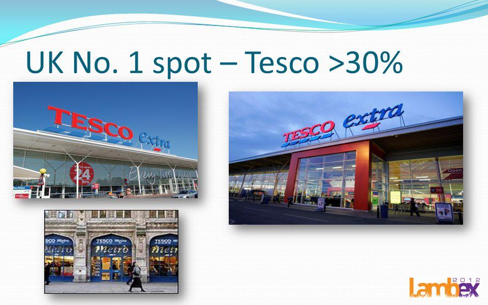UK No. 2 spot – Asda Wal*Mart >16.5%