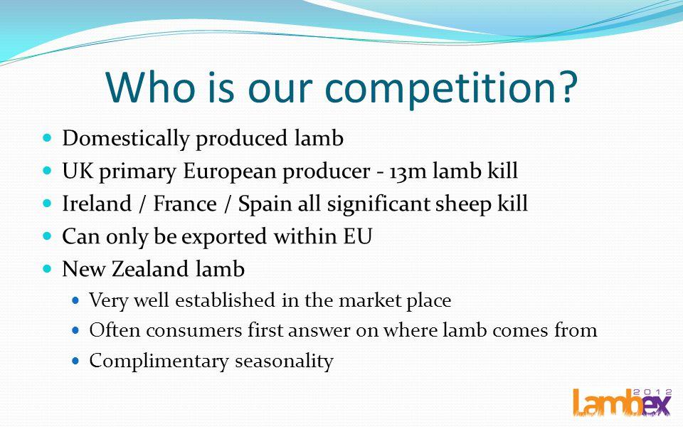 Australian lamb – how does it fare.