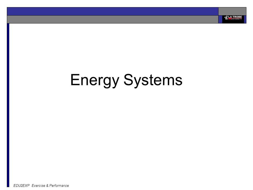 EDU2EXP Exercise & Performance Energy Systems