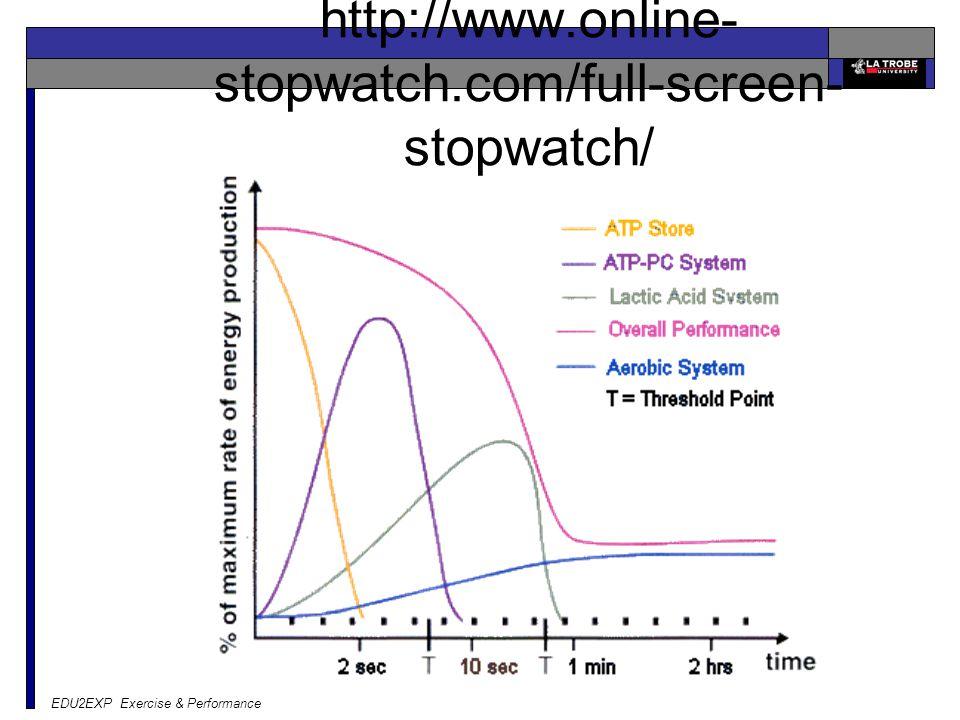 EDU2EXP Exercise & Performance http://www.online- stopwatch.com/full-screen- stopwatch/
