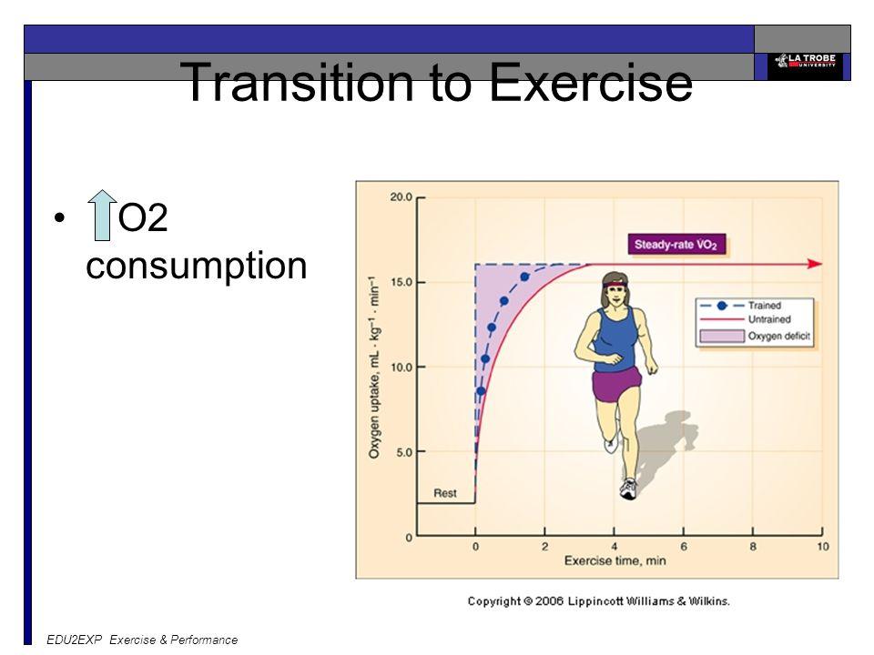 EDU2EXP Exercise & Performance Transition to Exercise O2 consumption