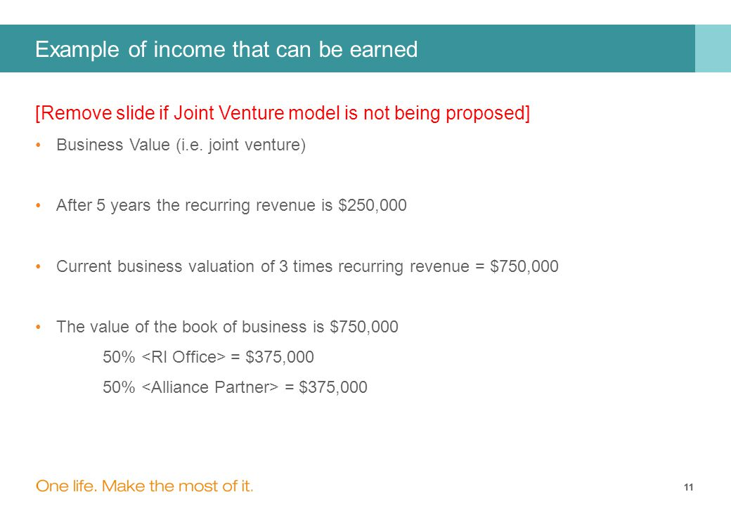 11 [Remove slide if Joint Venture model is not being proposed] Business Value (i.e.