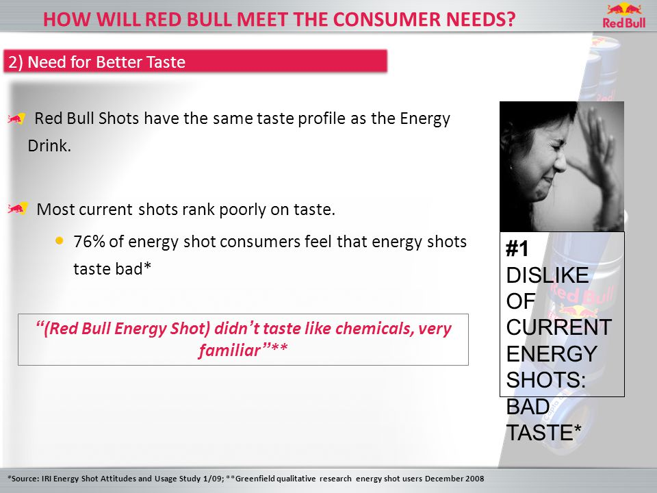 Red Bull Shots have the same taste profile as the Energy Drink.