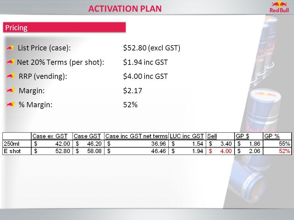 List Price (case): $52.80 (excl GST) Net 20% Terms (per shot):$1.94 inc GST RRP (vending): $4.00 inc GST Margin:$2.17 % Margin:52% ACTIVATION PLAN Pricing