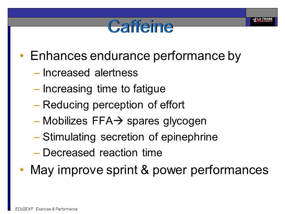 EDU2EXP Exercise & Performance Caffeine Enhances endurance performance by –Increased alertness –Increasing time to fatigue –Reducing perception of effort –Mobilizes FFA  spares glycogen –Stimulating secretion of epinephrine –Decreased reaction time May improve sprint & power performances