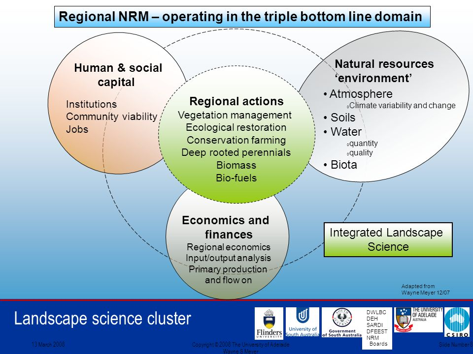 Landscape science cluster DWLBC DEH SARDI DFEEST NRM Boards 13 March 2008Copyright © 2008 The University of Adelaide Wayne S Meyer Slide Number 8 Integrated Landscape Science Regional NRM – operating in the triple bottom line domain Human & social capital Natural resources 'environment' Atmosphere o Climate variability and change Soils Water o quantity o quality Biota Economics and finances Regional economics Input/output analysis Primary production and flow on Adapted from Wayne Meyer 12/07 Institutions Community viability Jobs Regional actions Vegetation management Ecological restoration Conservation farming Deep rooted perennials Biomass Bio-fuels