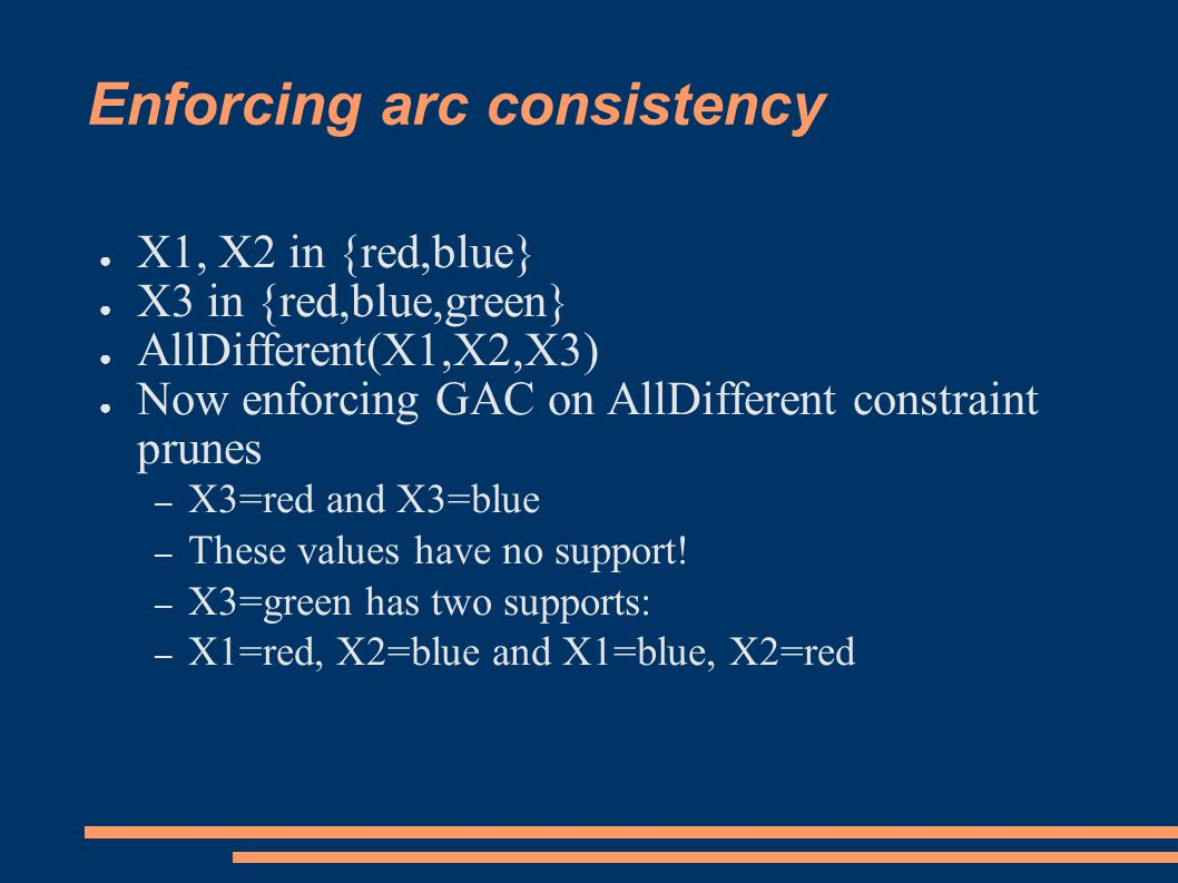 Enforcing arc consistency ● X1, X2 in {red,blue} ● X3 in {red,blue,green} ● AllDifferent(X1,X2,X3) ● Now enforcing GAC on AllDifferent constraint prunes – X3=red and X3=blue – These values have no support.