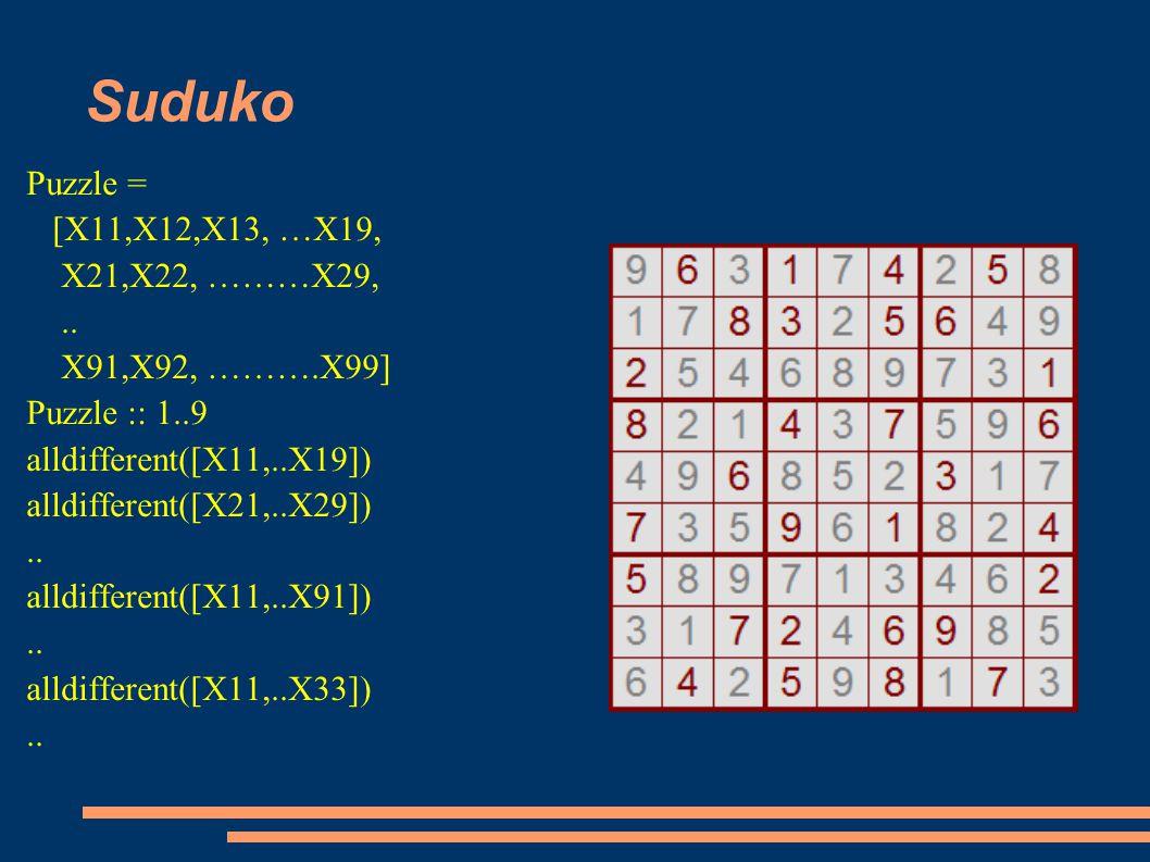 Suduko Puzzle = [X11,X12,X13, …X19, X21,X22, ………X29,..