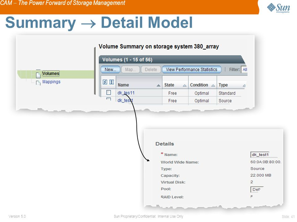 CAM – The Power Forward of Storage Management Sun Proprietary/Confidential: Internal Use OnlyVersion 5.0 Slide: 41 Summary  Detail Model