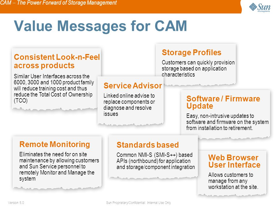 CAM – The Power Forward of Storage Management Sun Proprietary/Confidential: Internal Use OnlyVersion 5.0 Value Messages for CAM Investment Protection Consistent Look-n-Feel across products Similar User Interfaces across the 6000, 3000 and 1000 product family will reduce training cost and thus reduce the Total Cost of Ownership (TCO) Software / Firmware Update Easy, non-intrusive updates to software and firmware on the system from installation to retirement.