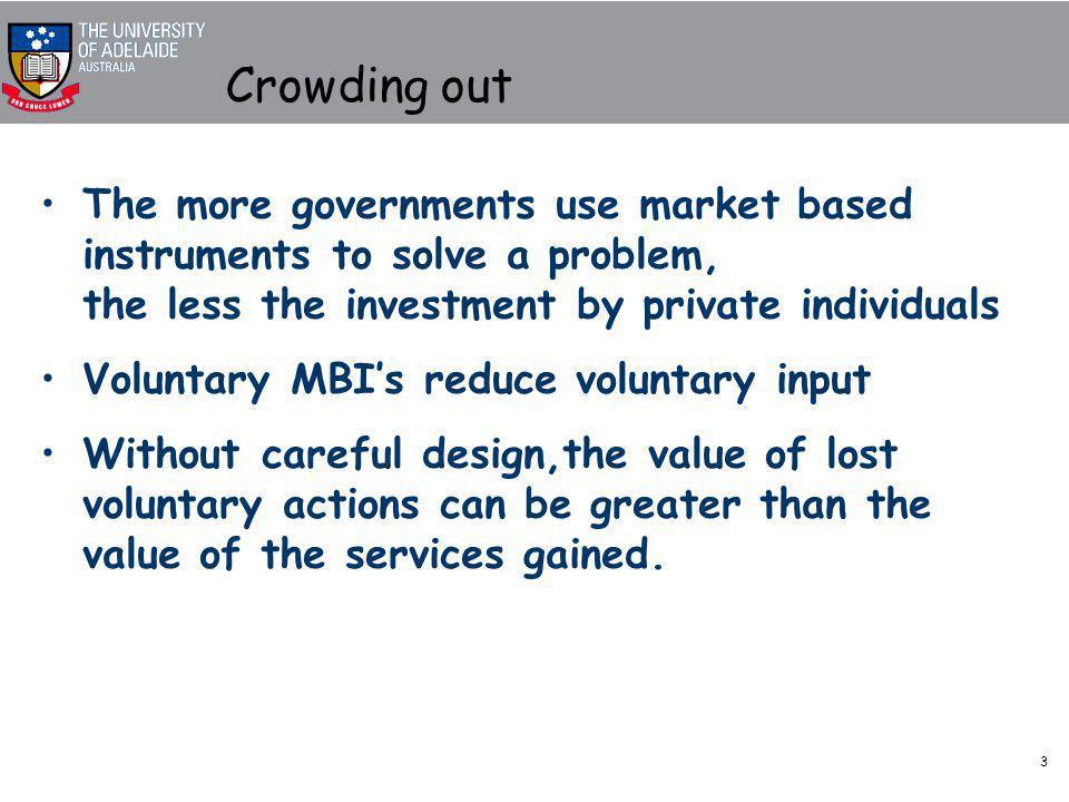 14 Land-use change control 250 mm = 2.5 ML/ha/yr @ $1000 /ML = $2500/ha