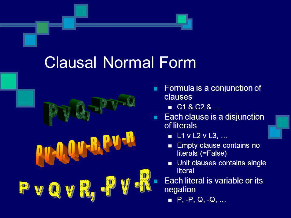 Clausal Normal Form Formula is a conjunction of clauses C1 & C2 & … Each clause is a disjunction of literals L1 v L2 v L3, … Empty clause contains no