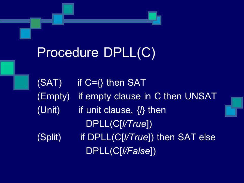 Procedure DPLL(C) (SAT) if C={} then SAT (Empty) if empty clause in C then UNSAT (Unit) if unit clause, {l} then DPLL(C[l/True]) (Split) if DPLL(C[l/True]) then SAT else DPLL(C[l/False])