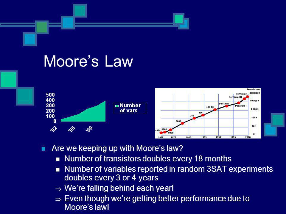 Moore's Law Are we keeping up with Moore's law? Number of transistors doubles every 18 months Number of variables reported in random 3SAT experiments