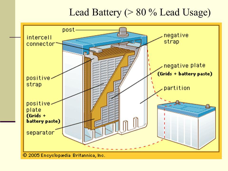 Lead Battery (> 80 % Lead Usage)
