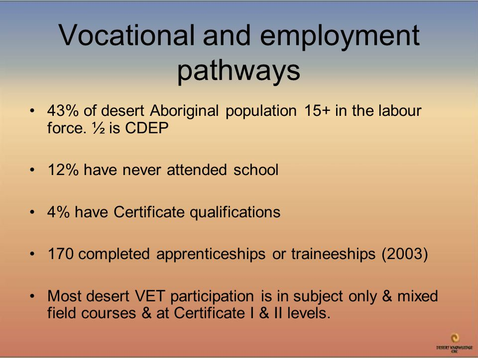 Vocational and employment pathways 43% of desert Aboriginal population 15+ in the labour force.