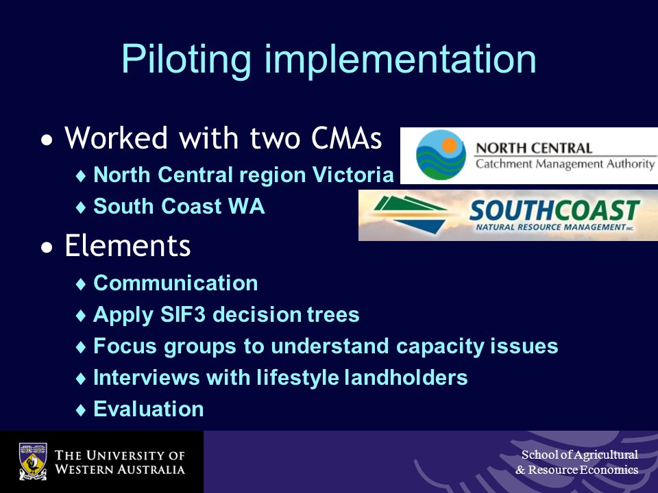 School of Agricultural & Resource Economics Piloting implementation  Worked with two CMAs  North Central region Victoria  South Coast WA  Elements