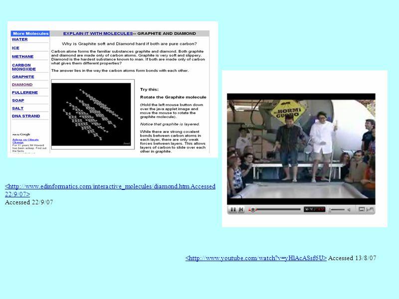 Accessed 22/9/07 Accessed 13/8/07
