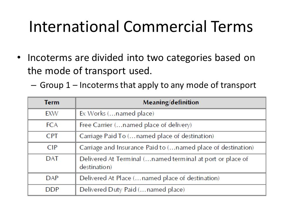 International Commercial Terms Incoterms are divided into two categories based on the mode of transport used.