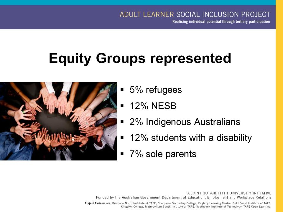  5% refugees  12% NESB  2% Indigenous Australians  12% students with a disability  7% sole parents Equity Groups represented