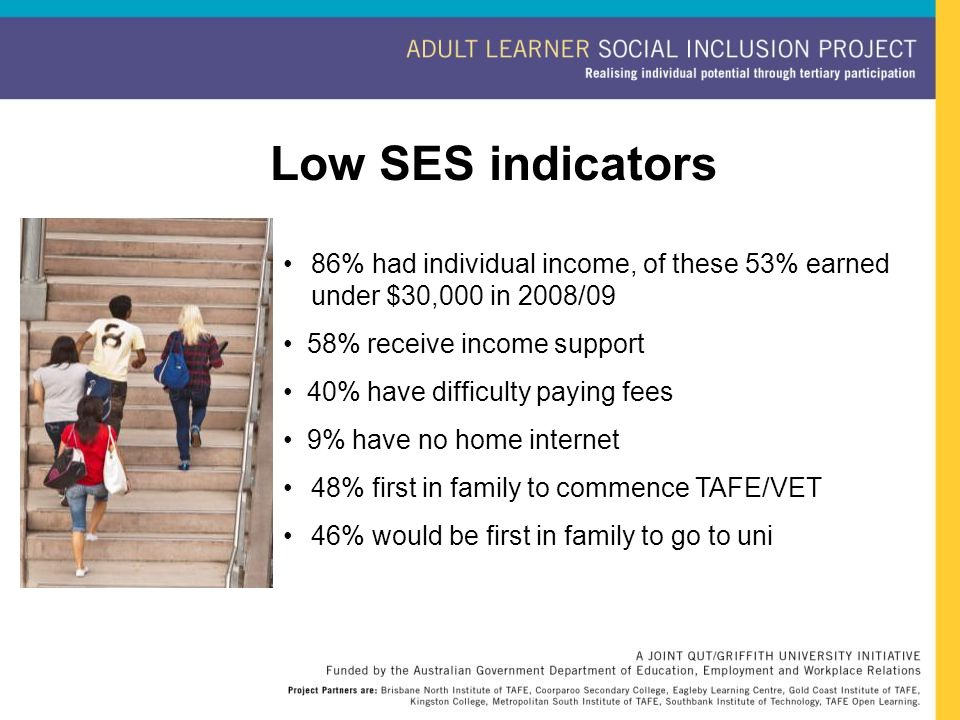 86% had individual income, of these 53% earned under $30,000 in 2008/09 58% receive income support 40% have difficulty paying fees 9% have no home int