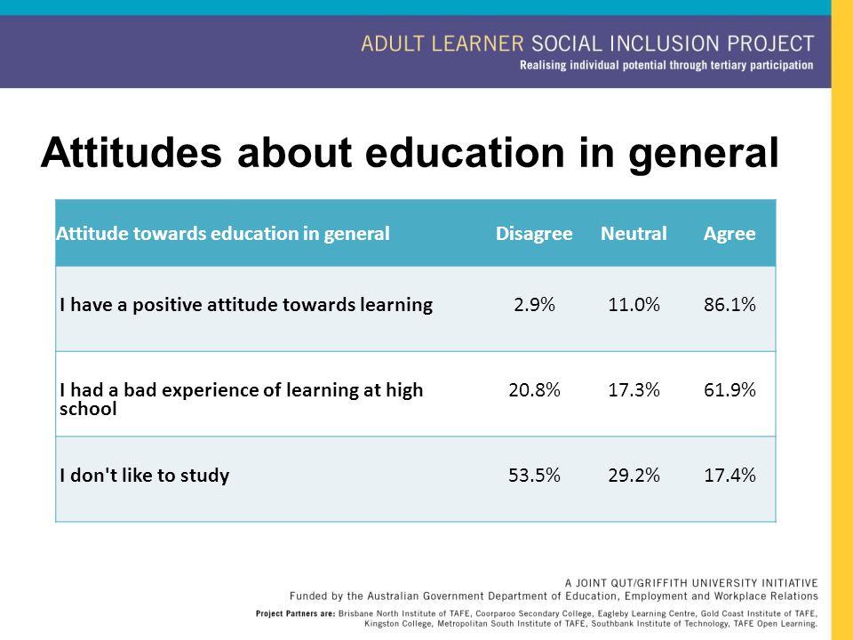 Attitude towards education in generalDisagreeNeutralAgree I have a positive attitude towards learning2.9%11.0%86.1% I had a bad experience of learning