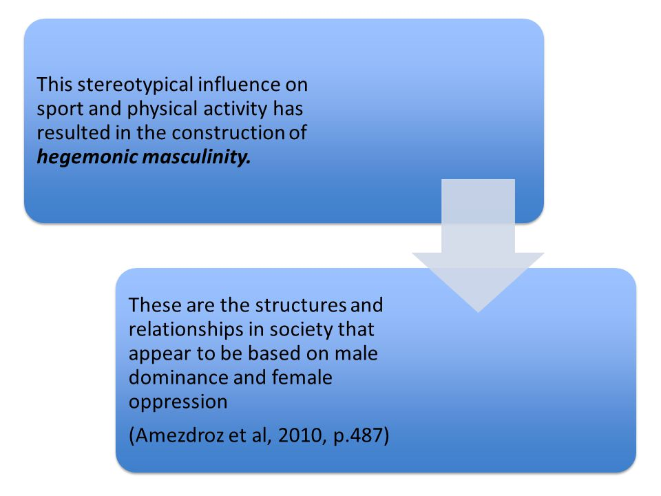 This means that within Australian society Sport and physical activity play key roles in developing masculinity and male dominance.