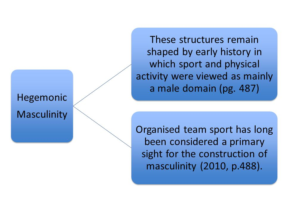 Hegemonic Masculinity These structures remain shaped by early history in which sport and physical activity were viewed as mainly a male domain (pg. 48