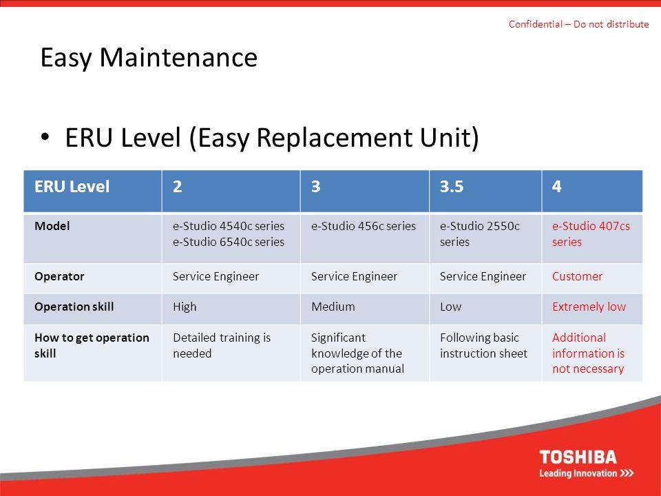 Easy Maintenance ERU Level (Easy Replacement Unit) Confidential – Do not distribute ERU Level233.54 Modele-Studio 4540c series e-Studio 6540c series e